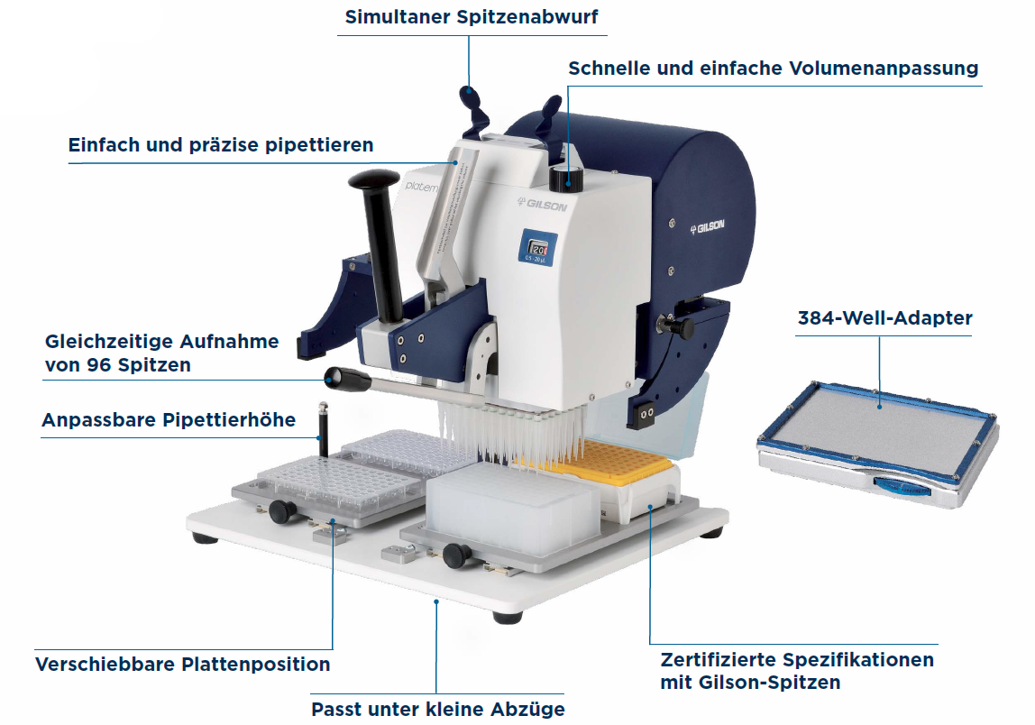 Gilson Pipettiersystem Platemaster Aktion_Key Features_v3